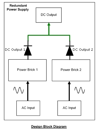 power supply definition wiring diagram and circuit schematic